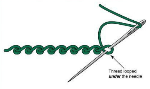 БОЛЬШАЯ подборка швов и строчек для ручной вышивки... Это стоит сохранить! (Часть 3)